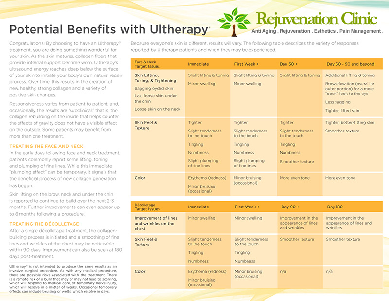 What to Expect from Ultherapy Brochure